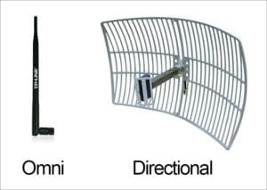 best outdoor tv antenna